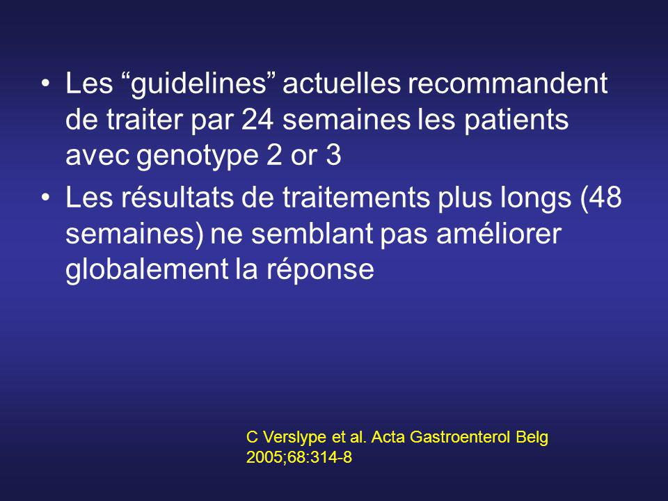 Genotype 2/3 patients sans RVR: Taux de SVR selon études: 67 0 0 20 40 60 SVR (%) 76 80 100 n= 21 61 Hadziyannis 1 49 105 ACCELERATE 3 RVR = HCV RNA <50 IU/mL at week 4 60 Mangia 2 215 Peg-INF -2b + RBV 24W-1000/1200 mg Fried 4 Hadziyannis 1 37 57 24 weeks of therapy 48 weeks of therapy 1.Hadziyannis S, et al.