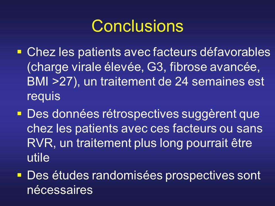 Conclusions Chez les patients avec facteurs défavorables (charge virale élevée, G3, fibrose avancée, BMI >27), un traitement de 24 semaines est requis Des données rétrospectives suggèrent que chez les patients avec ces facteurs ou sans RVR, un traitement plus long pourrait être utile Des études randomisées prospectives sont nécessaires