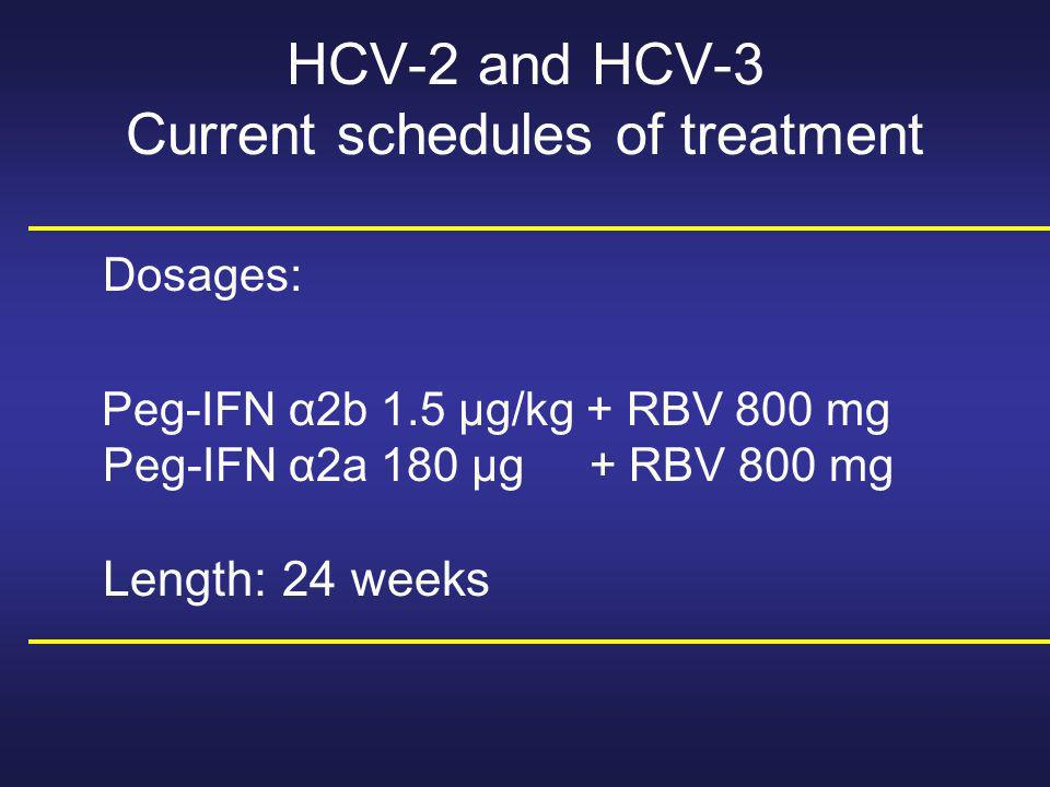 HCV-2 and HCV-3 Current schedules of treatment Dosages: Peg-IFN α2b 1.5 μg/kg + RBV 800 mg Peg-IFN α2a 180 μg + RBV 800 mg Length: 24 weeks