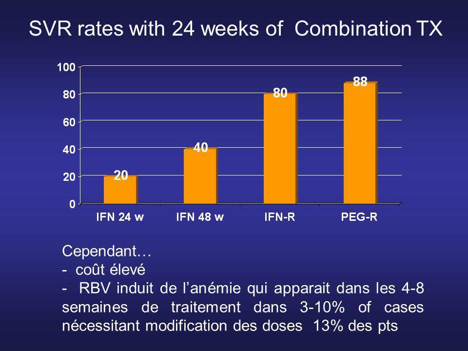 Questions: Chez quels patients peut on proposer un traitement plus court (12s ou 16sem) Meilleure compliance Moins coûteux sans compromettre la SVR.