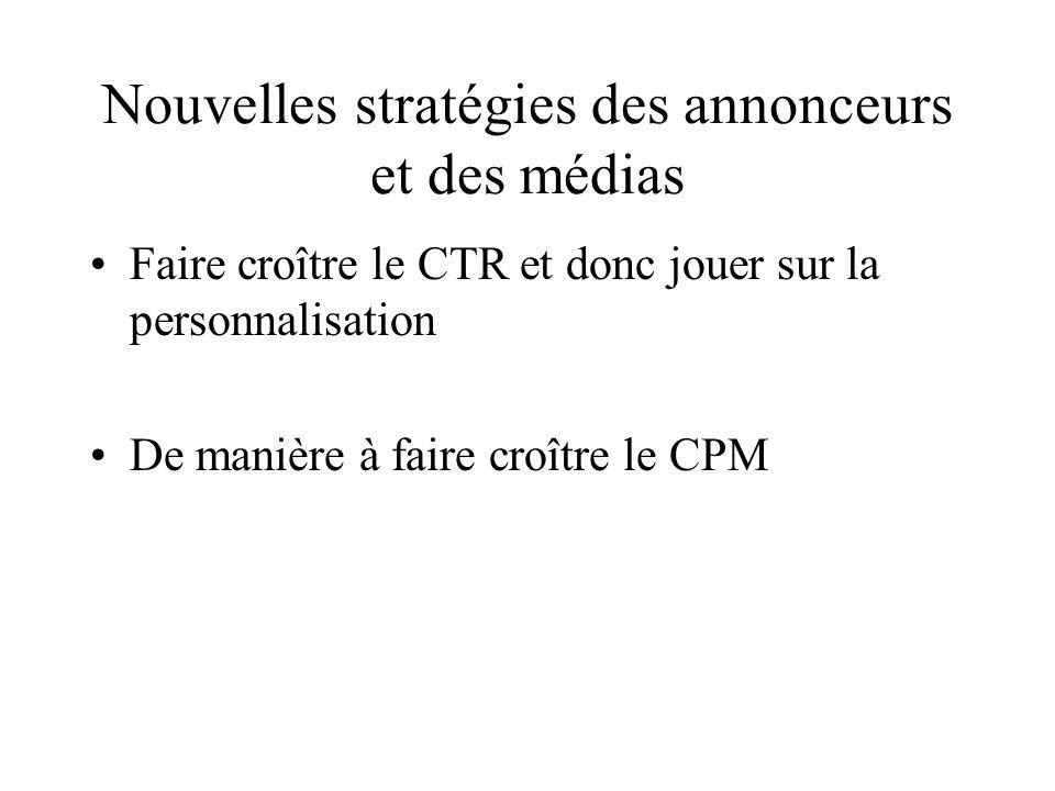 Nouvelles stratégies des annonceurs et des médias Faire croître le CTR et donc jouer sur la personnalisation De manière à faire croître le CPM