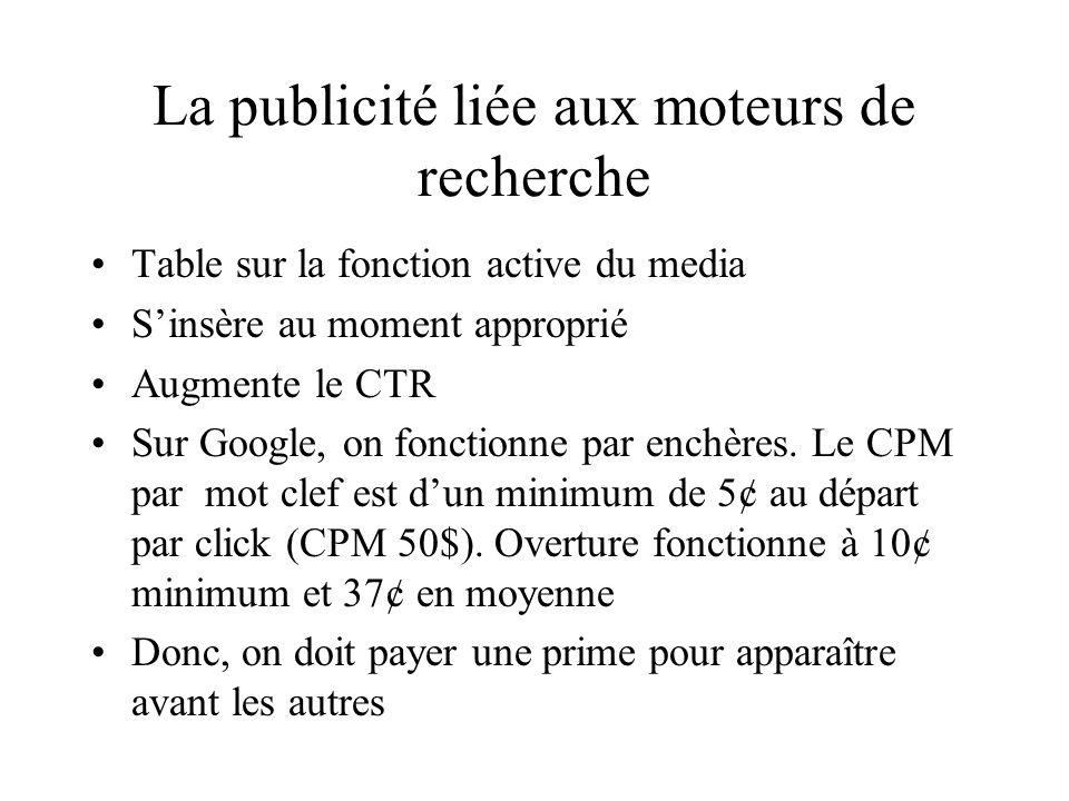 La publicité liée aux moteurs de recherche Table sur la fonction active du media Sinsère au moment approprié Augmente le CTR Sur Google, on fonctionne par enchères.