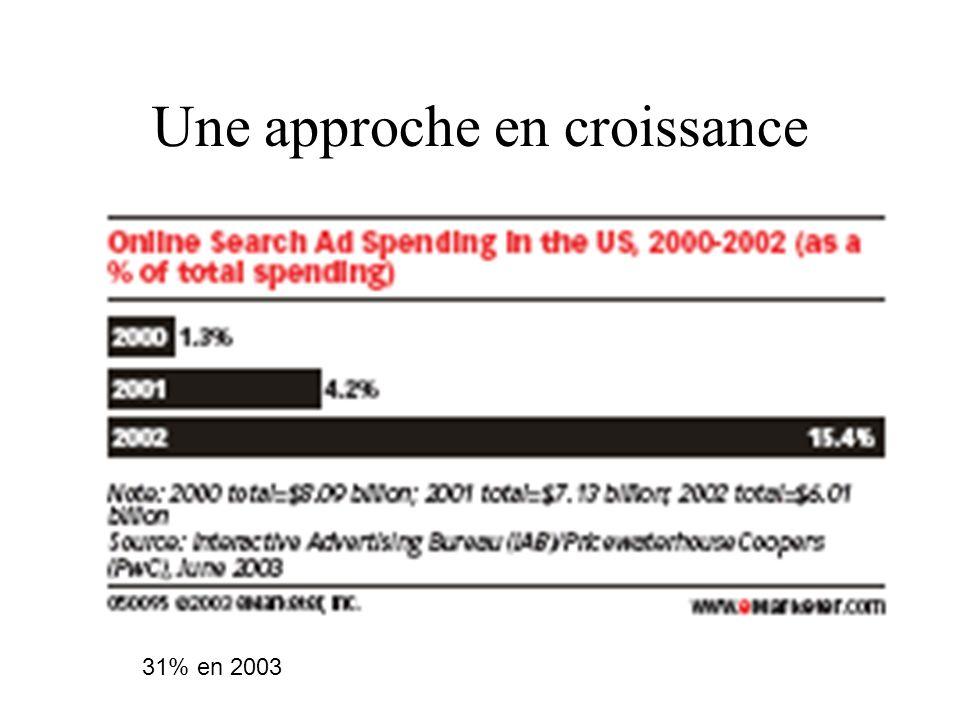 Une approche en croissance 31% en 2003