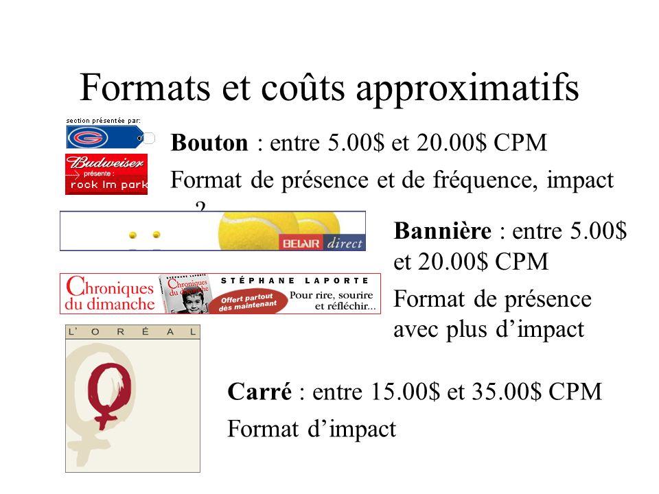 Formats et coûts approximatifs Bouton : entre 5.00$ et 20.00$ CPM Format de présence et de fréquence, impact .