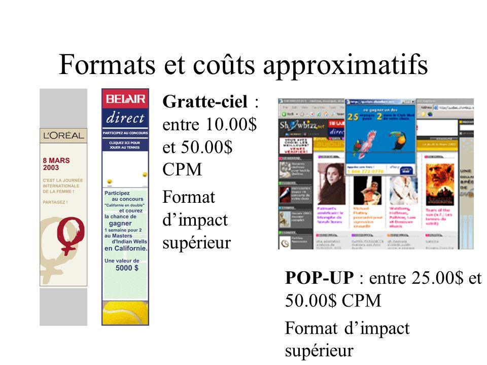 POP-UP : entre 25.00$ et 50.00$ CPM Format dimpact supérieur Formats et coûts approximatifs Gratte-ciel : entre 10.00$ et 50.00$ CPM Format dimpact supérieur
