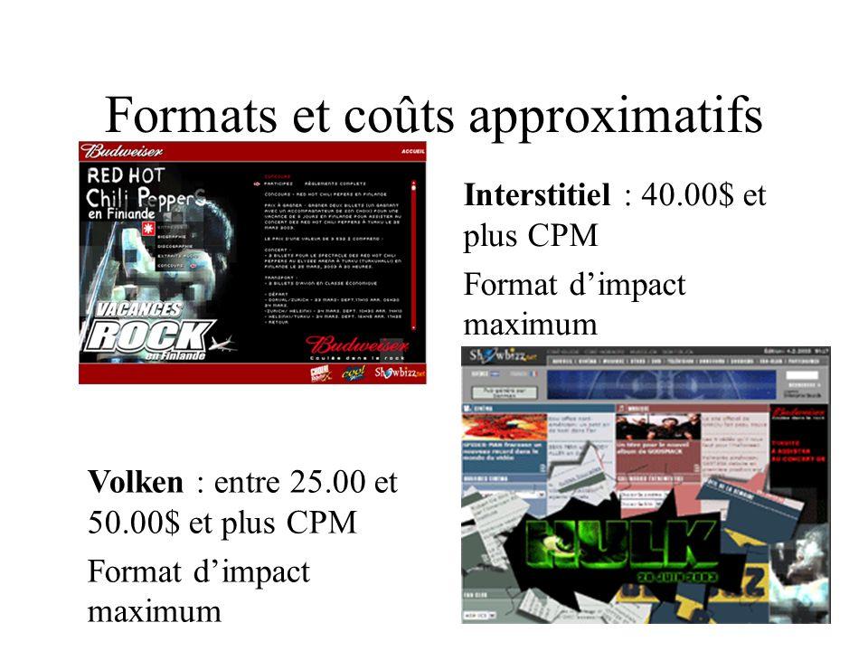 Interstitiel : 40.00$ et plus CPM Format dimpact maximum Formats et coûts approximatifs Volken : entre 25.00 et 50.00$ et plus CPM Format dimpact maximum
