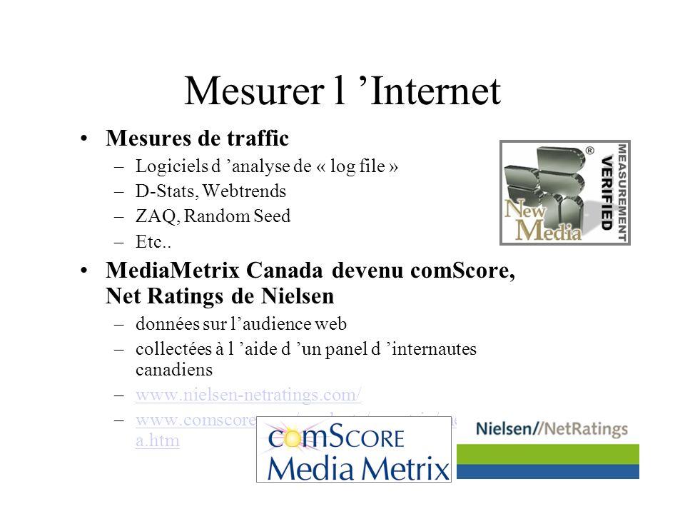 Mesurer l Internet Mesures de traffic –Logiciels d analyse de « log file » –D-Stats, Webtrends –ZAQ, Random Seed –Etc..