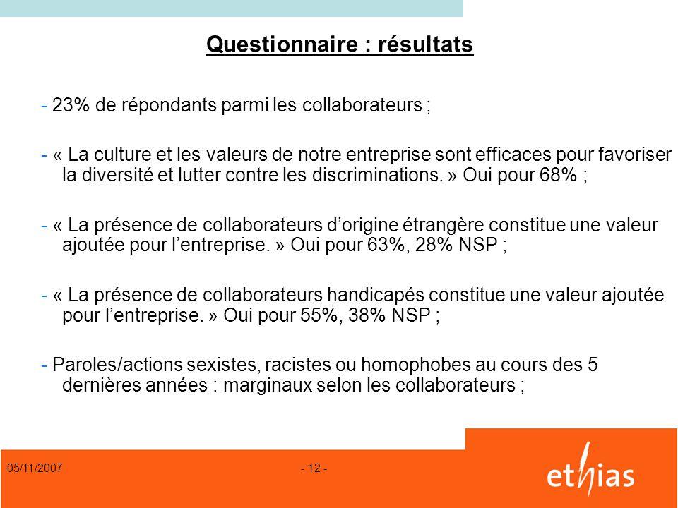 05/11/2007 - 12 - Questionnaire : résultats - 23% de répondants parmi les collaborateurs ; - « La culture et les valeurs de notre entreprise sont effi