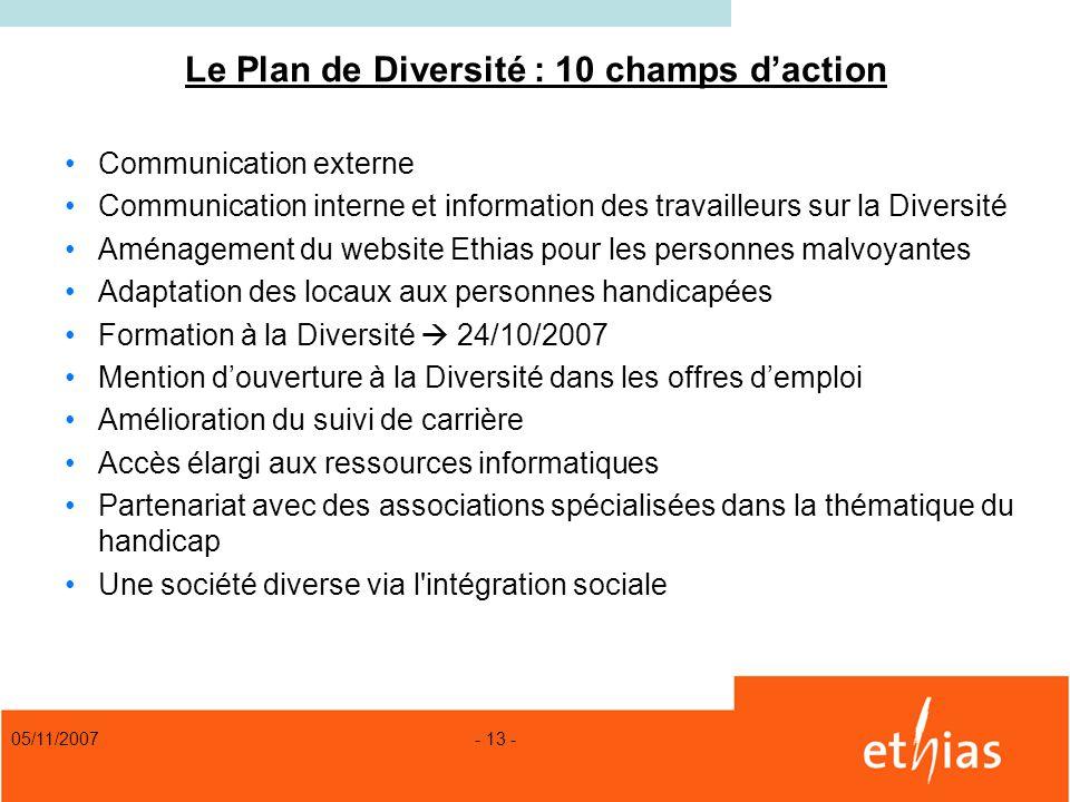 05/11/2007 - 13 - Le Plan de Diversité : 10 champs daction Communication externe Communication interne et information des travailleurs sur la Diversit