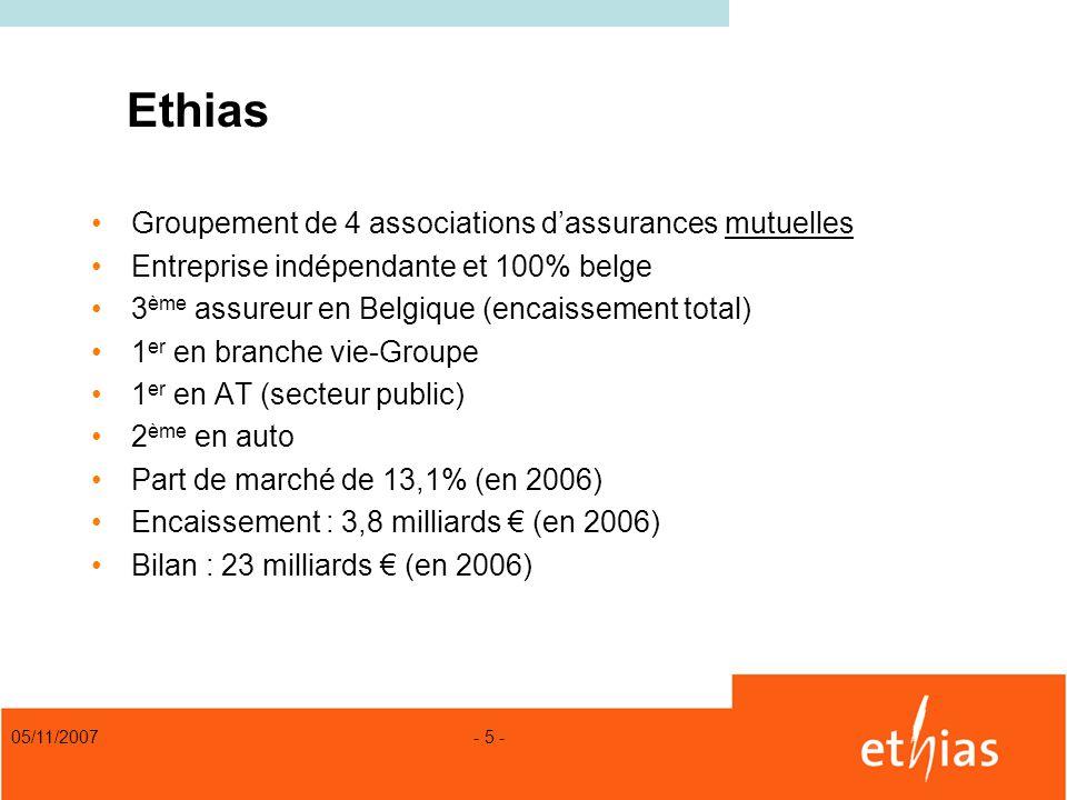 05/11/2007 - 5 - Ethias Groupement de 4 associations dassurances mutuelles Entreprise indépendante et 100% belge 3 ème assureur en Belgique (encaissem