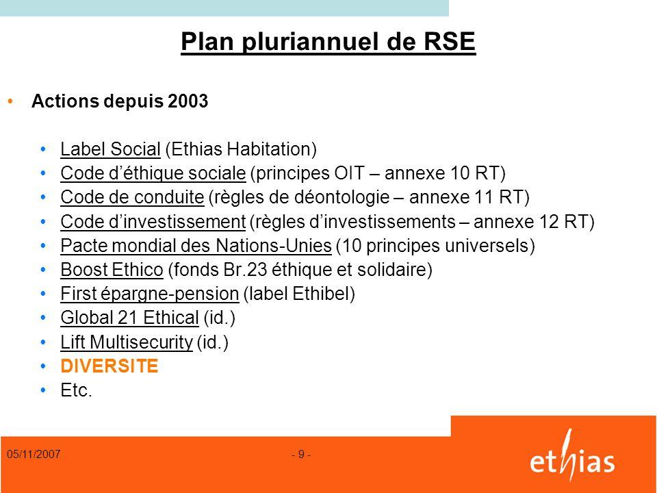 05/11/2007 - 9 - Plan pluriannuel de RSE Actions depuis 2003 Label Social (Ethias Habitation) Code déthique sociale (principes OIT – annexe 10 RT) Cod