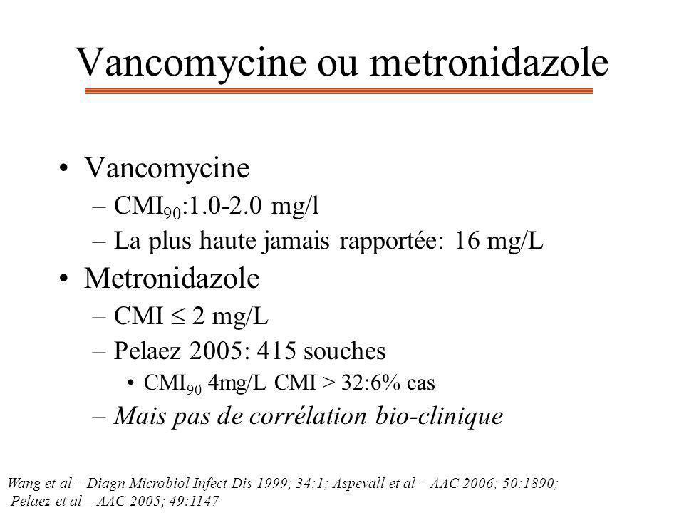 Vancomycine ou metronidazole Vancomycine –CMI 90 :1.0-2.0 mg/l –La plus haute jamais rapportée: 16 mg/L Metronidazole –CMI 2 mg/L –Pelaez 2005: 415 souches CMI 90 4mg/L CMI > 32:6% cas –Mais pas de corrélation bio-clinique Wang et al – Diagn Microbiol Infect Dis 1999; 34:1; Aspevall et al – AAC 2006; 50:1890; Pelaez et al – AAC 2005; 49:1147