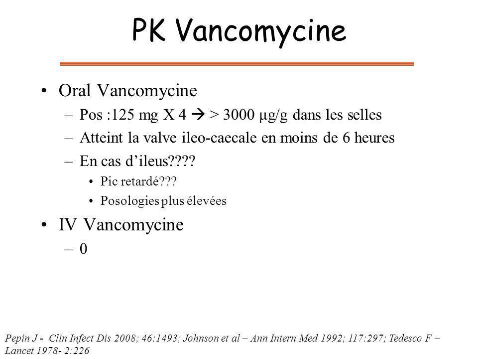 PK Vancomycine Oral Vancomycine –Pos :125 mg X 4 > 3000 µg/g dans les selles –Atteint la valve ileo-caecale en moins de 6 heures –En cas dileus???.