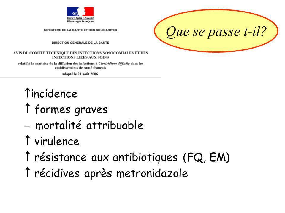 Vancomycine ou metronidazole: ERV? ERV C dif VAN IV VAN Per Os MET Durée séjour C3G, FQ +/- + +