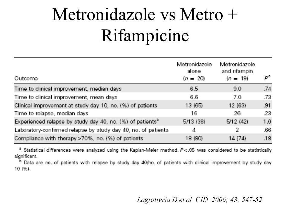 Metronidazole vs Metro + Rifampicine Lagrotteria D et al CID 2006; 43: 547-52