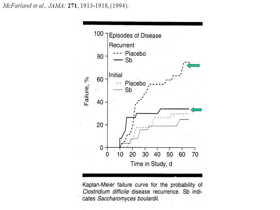 McFarland et al., JAMA; 271, 1913-1918, (1994).