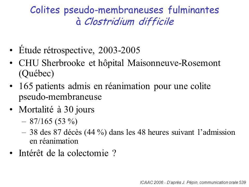 Colites pseudo-membraneuses fulminantes à Clostridium difficile Étude rétrospective, 2003-2005 CHU Sherbrooke et hôpital Maisonneuve-Rosemont (Québec) 165 patients admis en réanimation pour une colite pseudo-membraneuse Mortalité à 30 jours –87/165 (53 %) –38 des 87 décès (44 %) dans les 48 heures suivant ladmission en réanimation Intérêt de la colectomie .