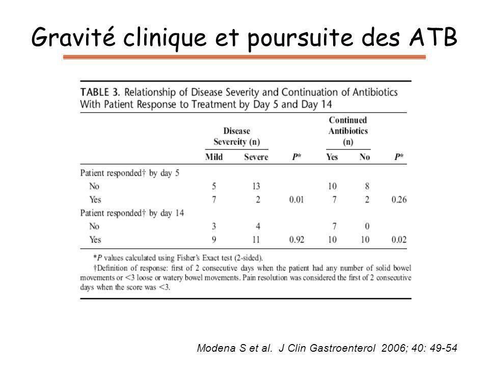 Gravité clinique et poursuite des ATB Modena S et al. J Clin Gastroenterol 2006; 40: 49-54