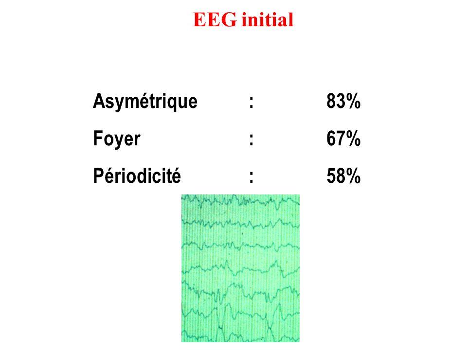EEG initial Asymétrique : 83% Foyer: 67% Périodicité:58%