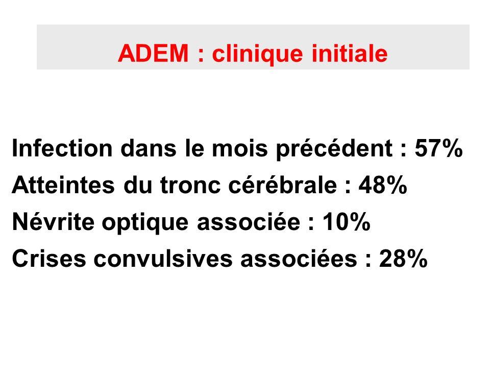 ADEM : clinique initiale Infection dans le mois précédent : 57% Atteintes du tronc cérébrale : 48% Névrite optique associée : 10% Crises convulsives a