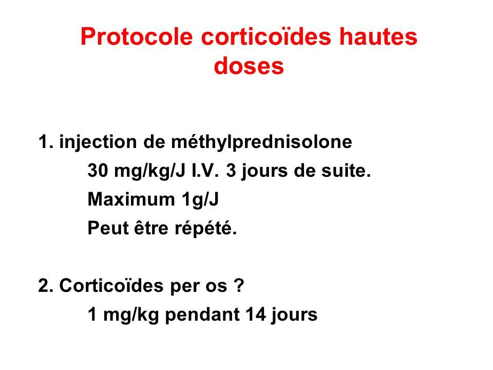 Protocole corticoïdes hautes doses 1. injection de méthylprednisolone 30 mg/kg/J I.V. 3 jours de suite. Maximum 1g/J Peut être répété. 2. Corticoïdes