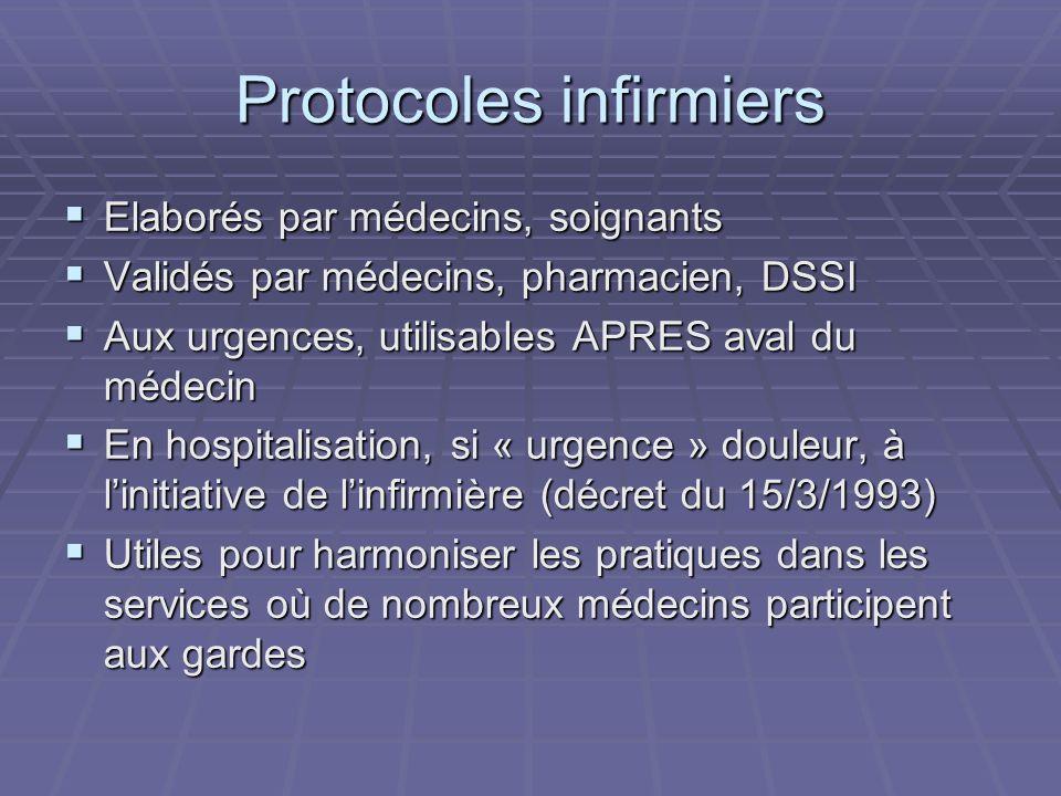 Protocoles infirmiers Elaborés par médecins, soignants Elaborés par médecins, soignants Validés par médecins, pharmacien, DSSI Validés par médecins, pharmacien, DSSI Aux urgences, utilisables APRES aval du médecin Aux urgences, utilisables APRES aval du médecin En hospitalisation, si « urgence » douleur, à linitiative de linfirmière (décret du 15/3/1993) En hospitalisation, si « urgence » douleur, à linitiative de linfirmière (décret du 15/3/1993) Utiles pour harmoniser les pratiques dans les services où de nombreux médecins participent aux gardes Utiles pour harmoniser les pratiques dans les services où de nombreux médecins participent aux gardes