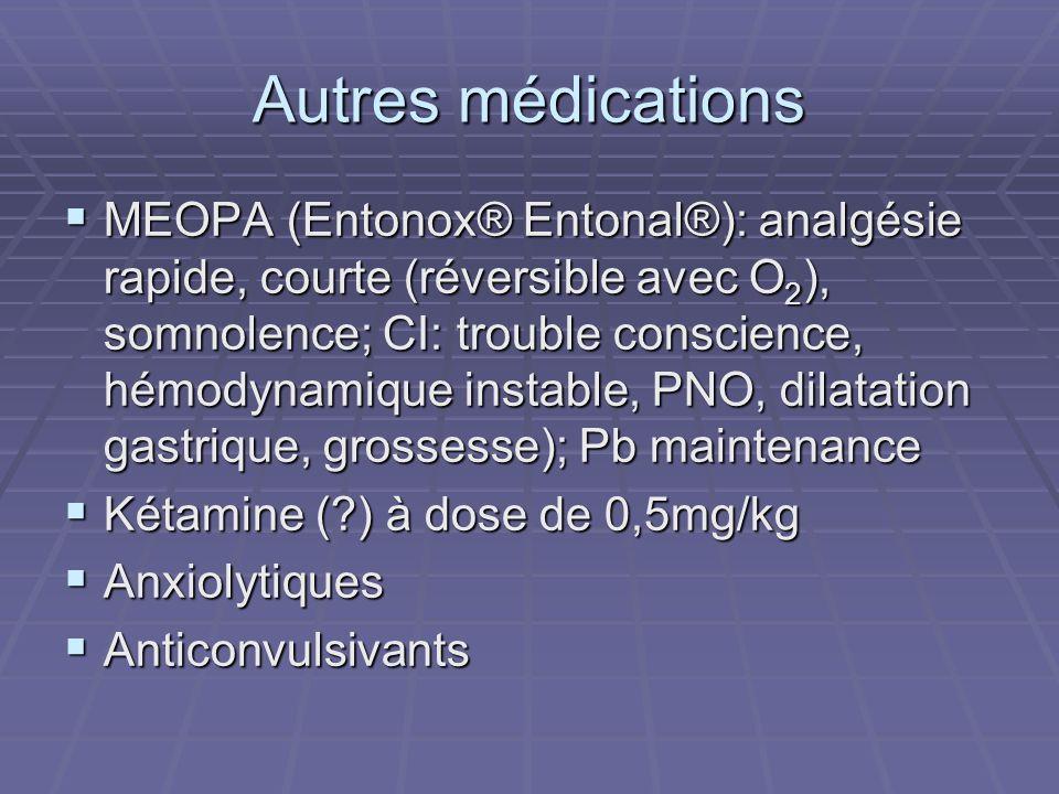Autres médications MEOPA (Entonox® Entonal®): analgésie rapide, courte (réversible avec O 2 ), somnolence; CI: trouble conscience, hémodynamique instable, PNO, dilatation gastrique, grossesse); Pb maintenance MEOPA (Entonox® Entonal®): analgésie rapide, courte (réversible avec O 2 ), somnolence; CI: trouble conscience, hémodynamique instable, PNO, dilatation gastrique, grossesse); Pb maintenance Kétamine (?) à dose de 0,5mg/kg Kétamine (?) à dose de 0,5mg/kg Anxiolytiques Anxiolytiques Anticonvulsivants Anticonvulsivants