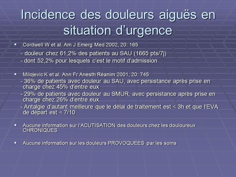 Incidence des douleurs aiguës en situation durgence Cordwell W et al. Am J Emerg Med 2002, 20: 165 Cordwell W et al. Am J Emerg Med 2002, 20: 165 - do