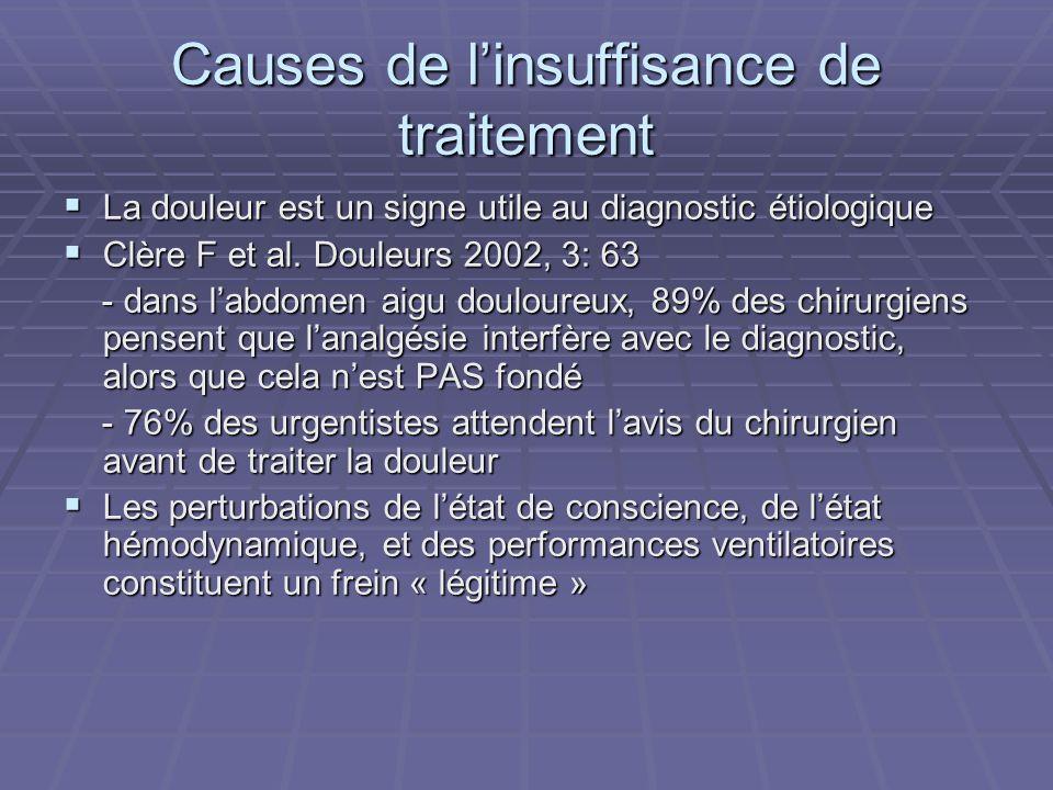 Causes de linsuffisance de traitement La douleur est un signe utile au diagnostic étiologique La douleur est un signe utile au diagnostic étiologique Clère F et al.