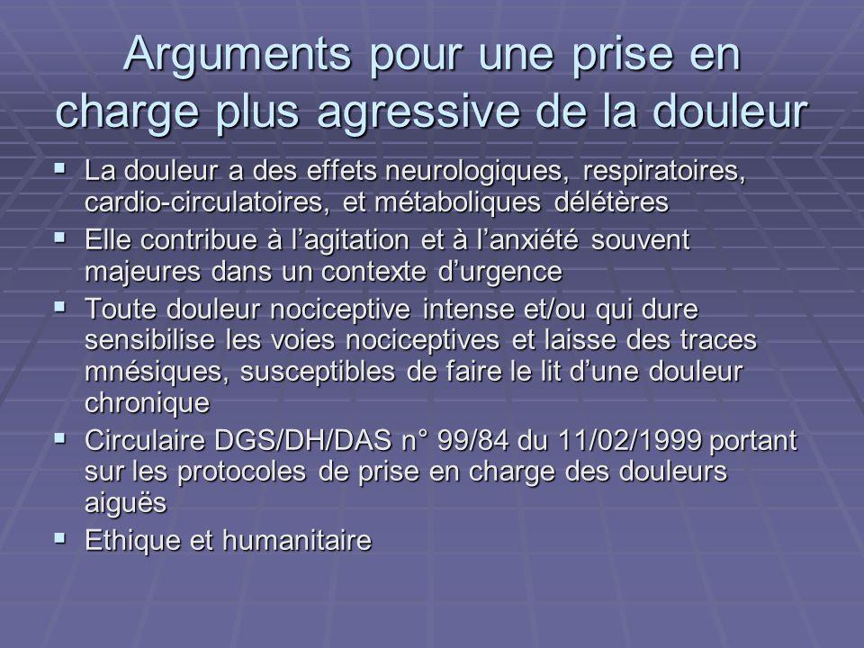 Arguments pour une prise en charge plus agressive de la douleur La douleur a des effets neurologiques, respiratoires, cardio-circulatoires, et métabol