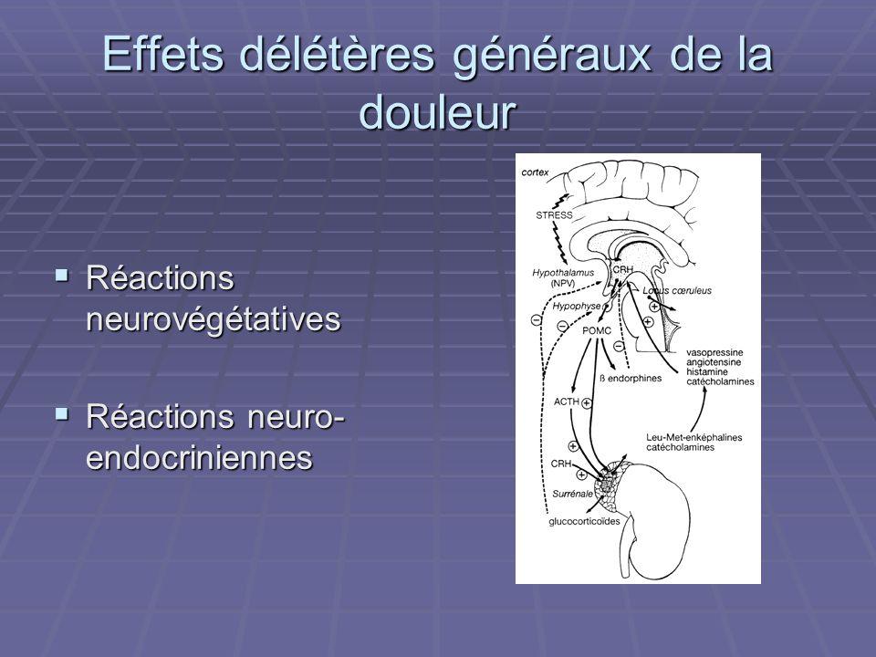 Effets délétères généraux de la douleur Réactions neurovégétatives Réactions neurovégétatives Réactions neuro- endocriniennes Réactions neuro- endocri