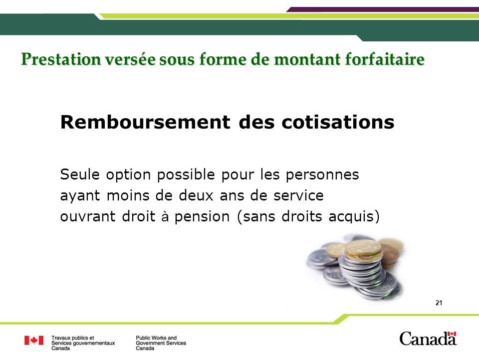 21 Remboursement des cotisations Seule option possible pour les personnes ayant moins de deux ans de service ouvrant droit à pension (sans droits acqu
