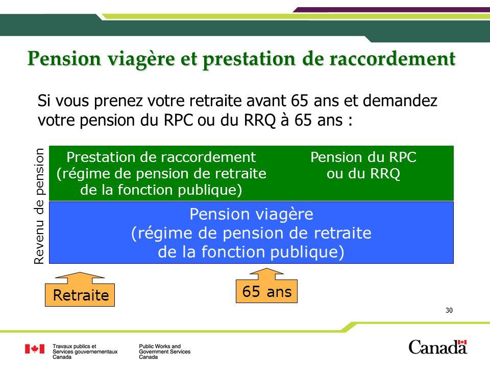 30 Pension viagère et prestation de raccordement Pension viagère (régime de pension de retraite de la fonction publique) Prestation de raccordement (r