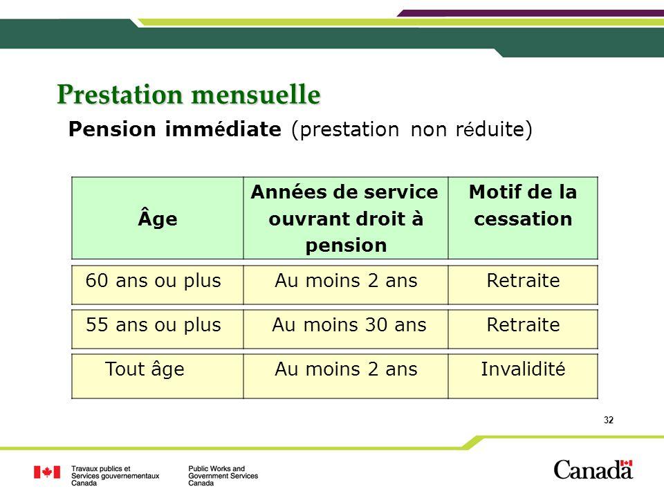 32 Prestation mensuelle Pension imm é diate (prestation non r é duite) Âge Années de service ouvrant droit à pension Motif de la cessation 60 ans ou p