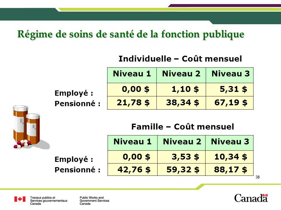 38 Régime de soins de santé de la fonction publique Individuelle – Coût mensuel Niveau 1 Niveau 2 Niveau 3 0,00 $ 1,10 $ 5,31 $ 21,78 $ 38,34 $ 67,19