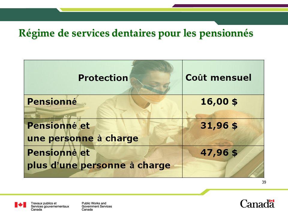 39 Régime de services dentaires pour les pensionnés ProtectionCo û t mensuel Pensionn é 16,00 $ Pensionn é et une personne à charge 31,96 $ Pensionn é