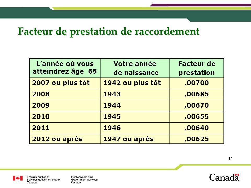 47 Facteur de prestation de raccordement Lannée où vous atteindrez âge 65 Votre année de naissance Facteur de prestation 2007 ou plus tôt1942 ou plus