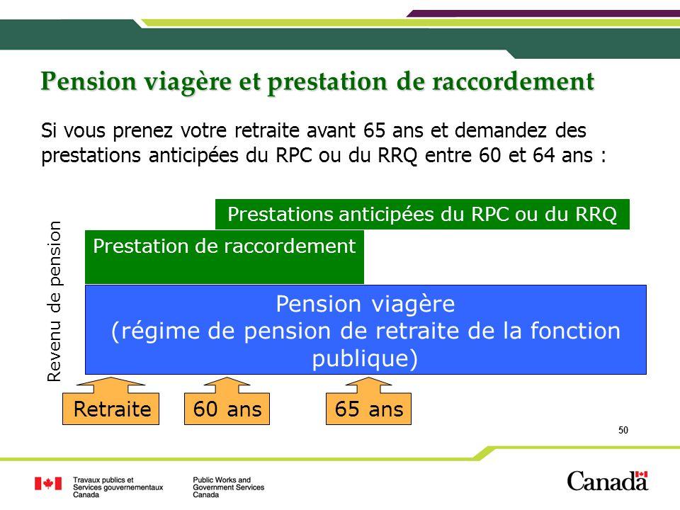 50 Pension viagère et prestation de raccordement Pension viagère (régime de pension de retraite de la fonction publique) Prestation de raccordement Pr