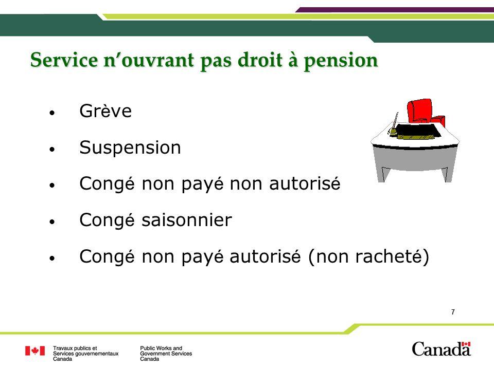 7 Service nouvrant pas droit à pension Gr è ve Suspension Cong é non pay é non autoris é Cong é saisonnier Cong é non pay é autoris é (non rachet é )
