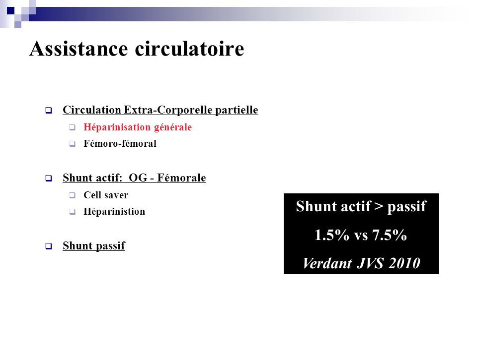 Assistance circulatoire: Shunt actif Cannulation auriculo fémorale Cell saver Héparinistion 0.5mg/kg