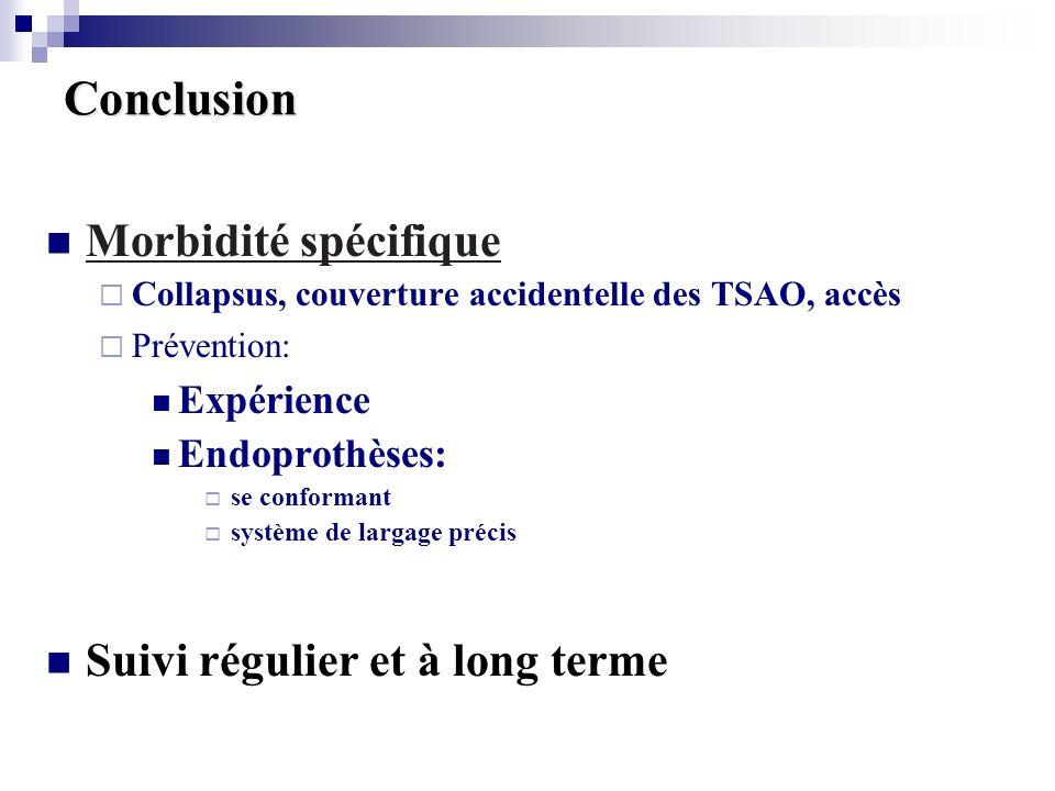 Morbidité spécifique Collapsus, couverture accidentelle des TSAO, accès Prévention: Expérience Endoprothèses: se conformant système de largage précis Suivi régulier et à long terme Conclusion
