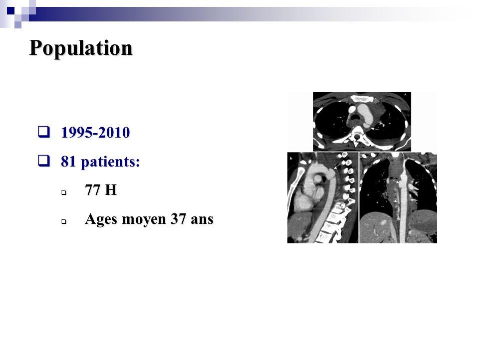 Chirurgie: Chirurgie: Suture directe: 13 Interposition prothétique:23 Mortalité: 11.1% (n:4) Peropératoire: 8.1% (n:3) Rupture libre: 3 Périopératoire: 2.7% (n:1) SDRA Groupe: Chirurgie Groupe: Chirurgie 36 patients 34 hommes, age moyen: 35.8