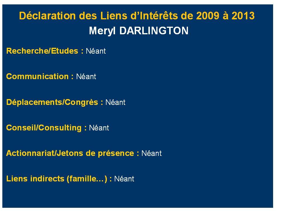 Déclaration des Liens dIntérêts de 2009 à 2013 Meryl DARLINGTON Communication : Néant Recherche/Etudes : Néant Déplacements/Congrès : Néant Conseil/Co