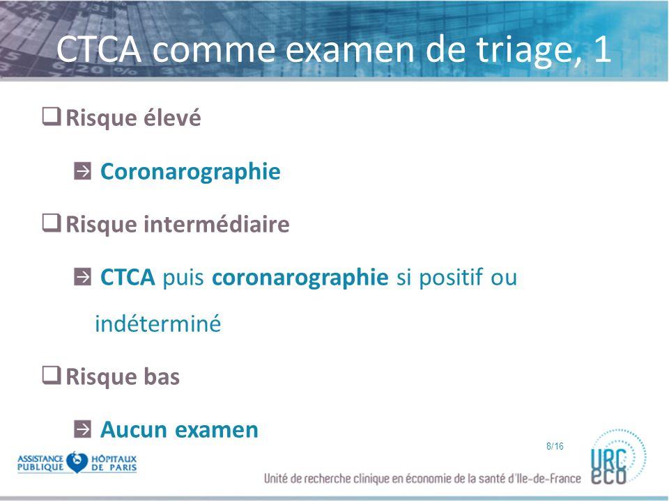 Click to edit Master subtitle style CTCA comme examen de triage, 1 Risque élevé Coronarographie Risque intermédiaire CTCA puis coronarographie si posi