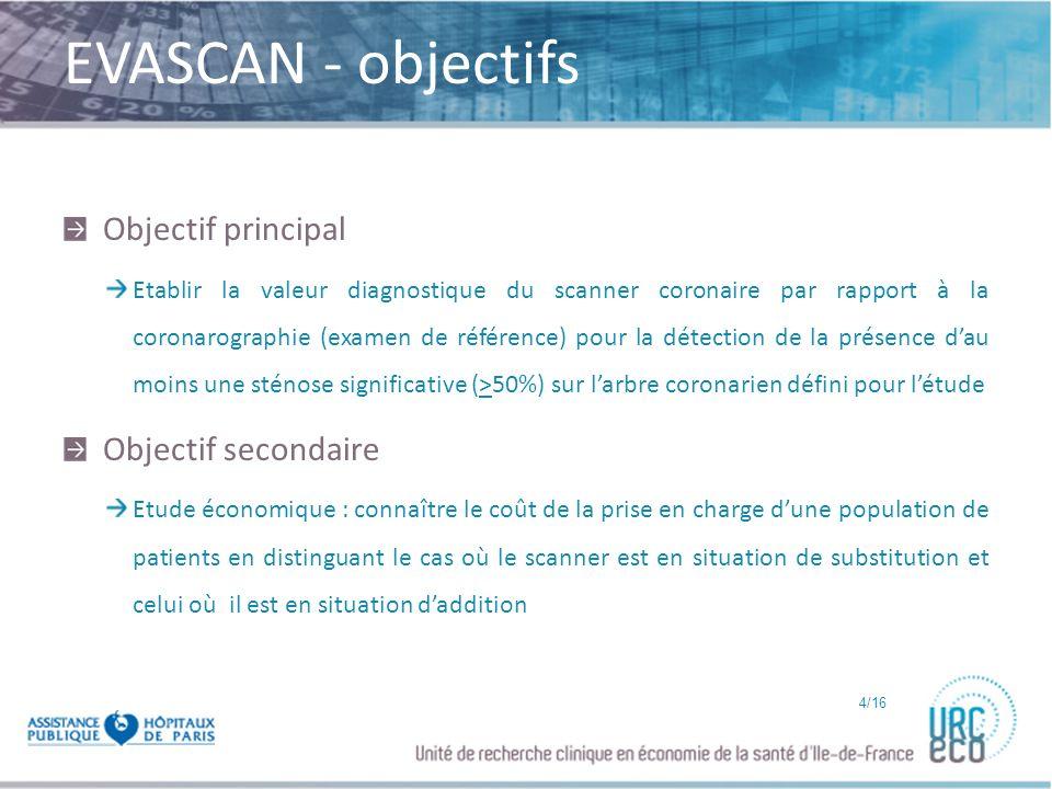 Click to edit Master subtitle style EVASCAN - objectifs Objectif principal Etablir la valeur diagnostique du scanner coronaire par rapport à la corona