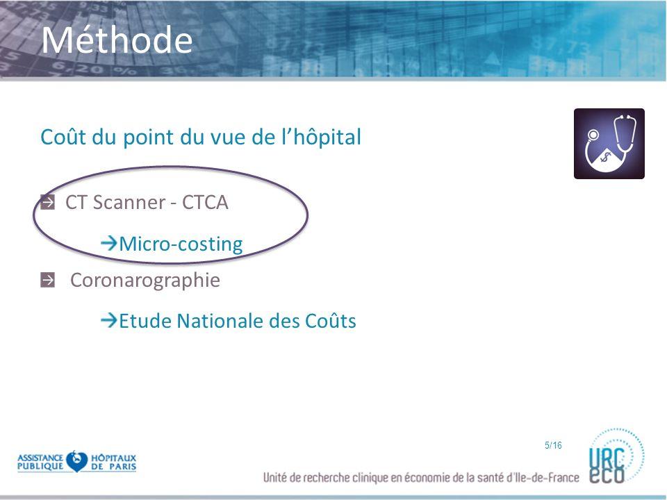 Click to edit Master subtitle style Méthode Coût du point du vue de lhôpital CT Scanner - CTCA Micro-costing Coronarographie Etude Nationale des Coûts
