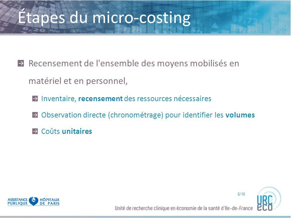 Click to edit Master subtitle style Étapes du micro-costing Recensement de l'ensemble des moyens mobilisés en matériel et en personnel, Inventaire, re