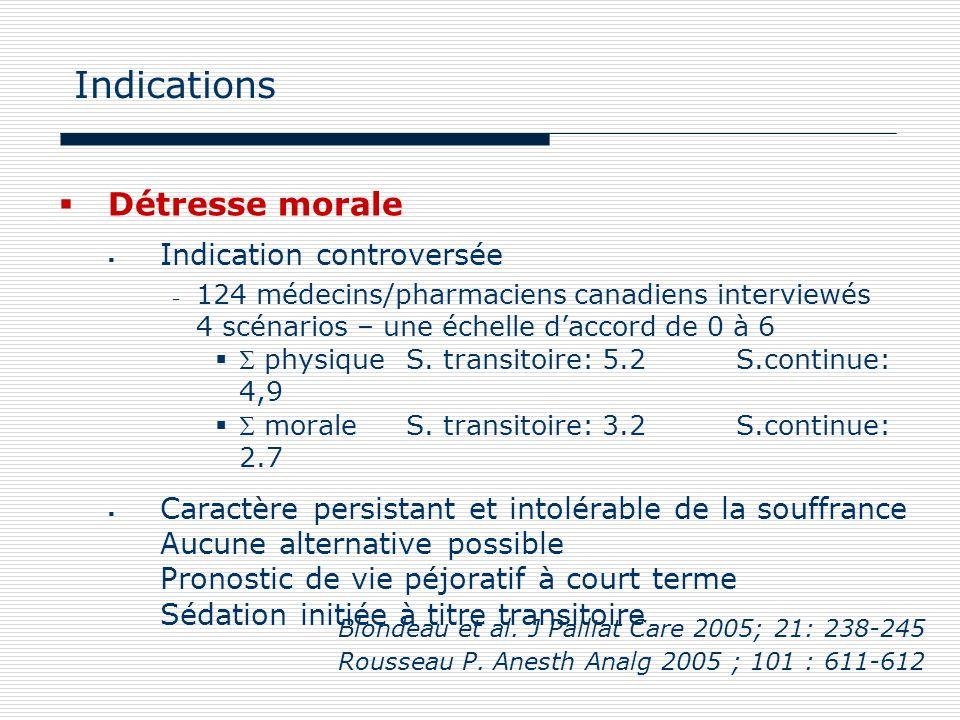 Indications Détresse morale Indication controversée – 124 médecins/pharmaciens canadiens interviewés 4 scénarios – une échelle daccord de 0 à 6 physiq