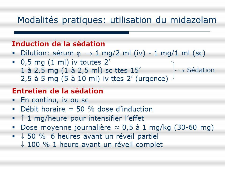 Induction de la sédation Dilution: sérum 1 mg/2 ml (iv) - 1 mg/1 ml (sc) 0,5 mg (1 ml) iv toutes 2 1 à 2,5 mg (1 à 2,5 ml) sc ttes 15 2,5 à 5 mg (5 à