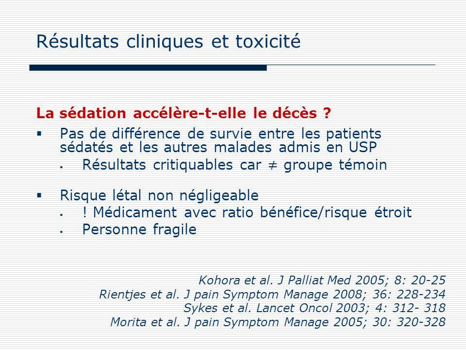 Résultats cliniques et toxicité La sédation accélère-t-elle le décès ? Pas de différence de survie entre les patients sédatés et les autres malades ad
